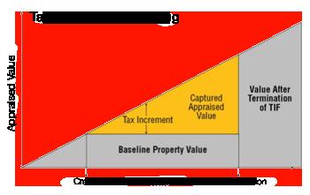 tif-chart-2